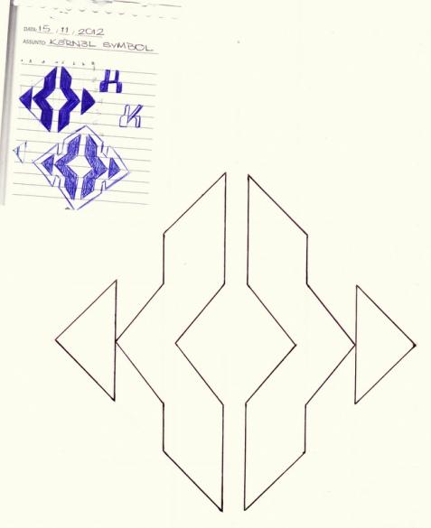 K3RN3L (layout symbol)